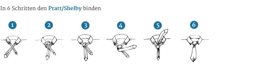 Pratt-Shelby-Krawattenknoten
